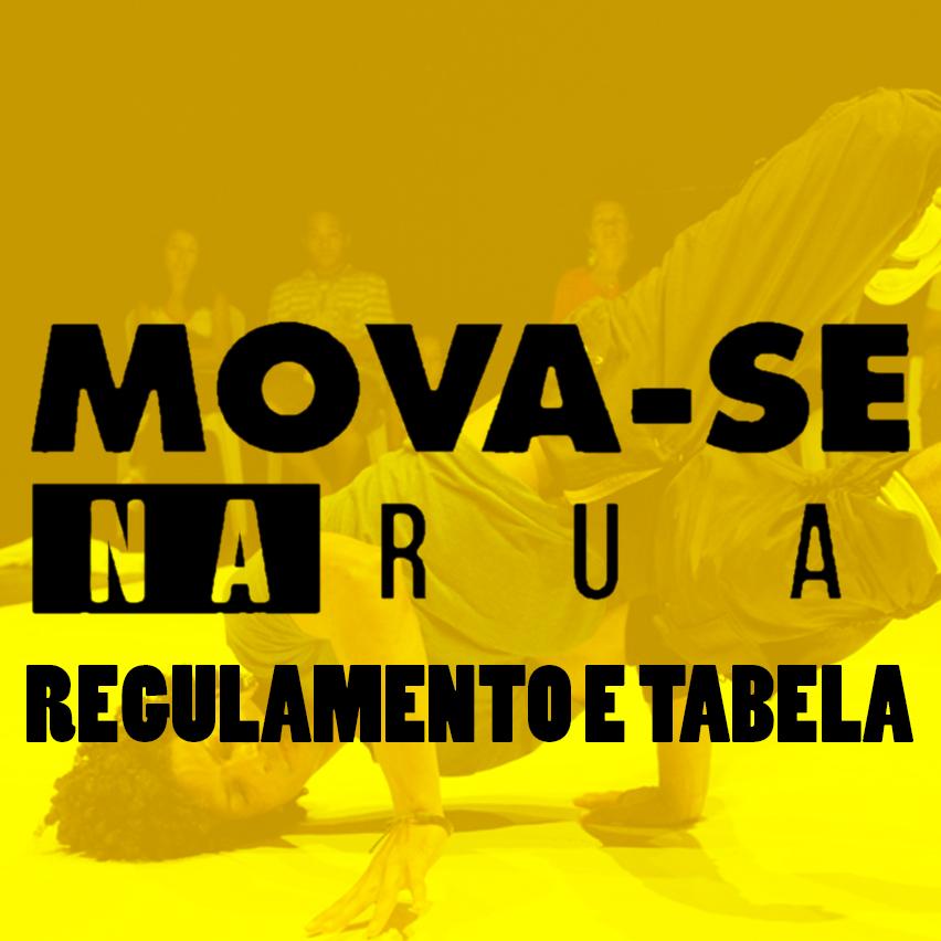 2º Batalha Mova-Se Na Rua - 2015 - Disputa de BBoys 2 vs 2.
